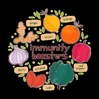 immun1